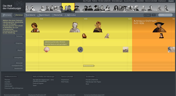 Virtuelle Ausstellung Welt der Habsburger
